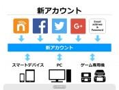 日本 Nintendo Account 現已接受申請