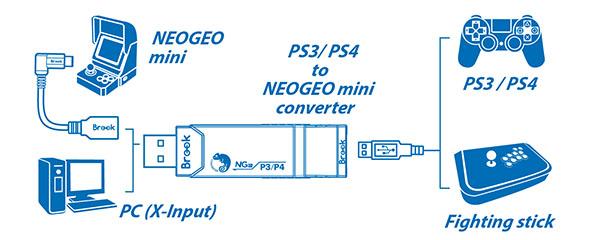 NG_PS_con3